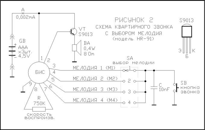 доработка колонок bf 21