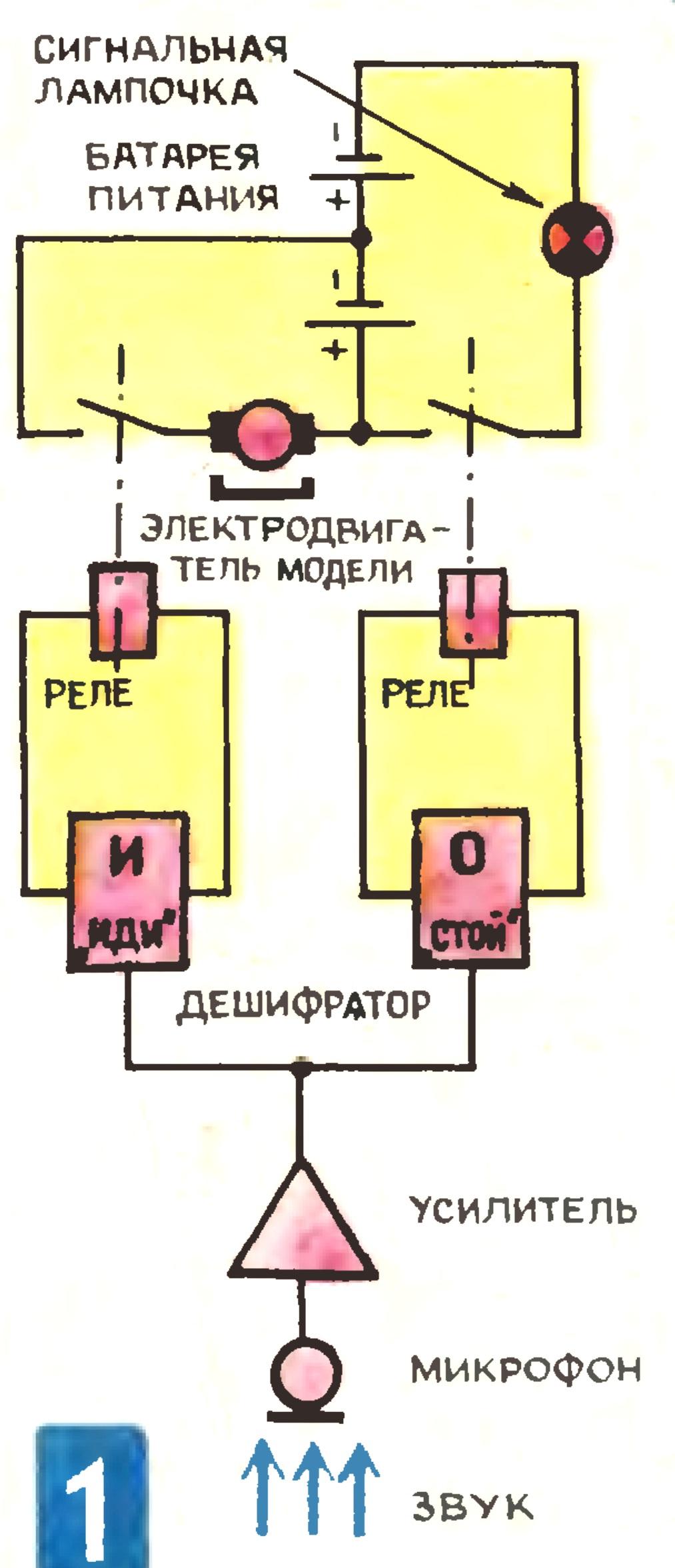канальный lc фильтр схема