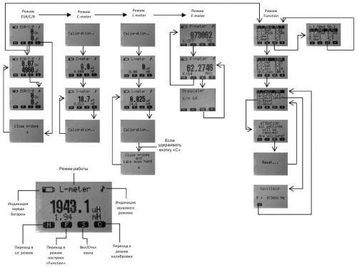На точность измерения значительное влияние оказывает аккуратность настройки источников стабильного тока.